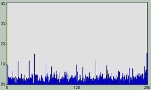 Foto_histogram_uncoded